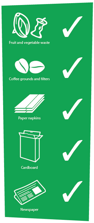 Composting check list