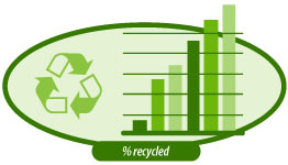 recycling results graph