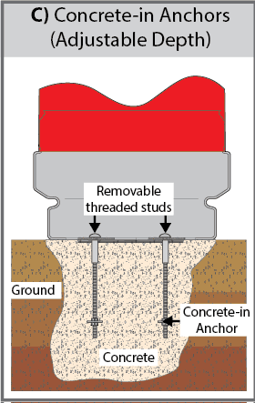 Concrete-in Anchors (C) diagram