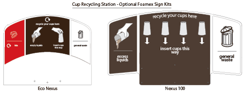 Optional Sign Kits for Glasdon Cup Recycling Stations