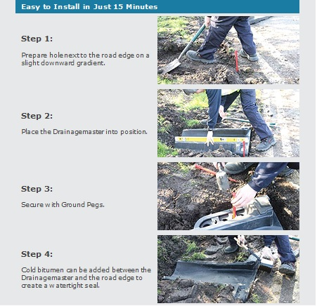 How to Install the Drainagemaster