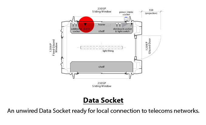 What is this? Data Socket