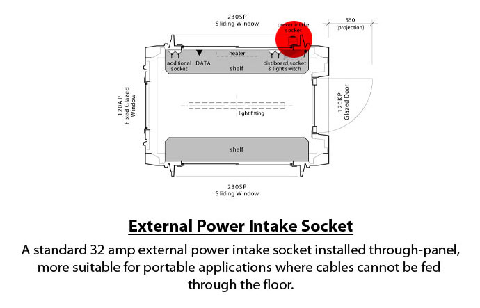 What is this? External Power Intake Socket