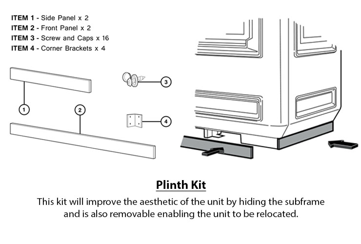 What is this? Plinth Kit
