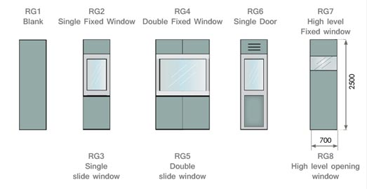 What is this? Ranger™ Panel Options