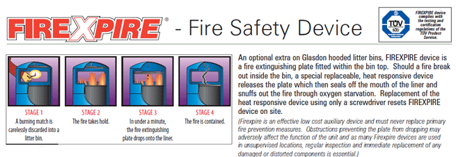 What is this? Firexpire™ Fire Safety Device